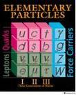 Particles_3